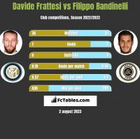 Davide Frattesi vs Filippo Bandinelli h2h player stats