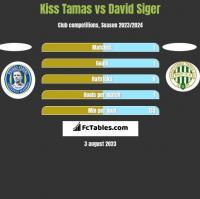 Kiss Tamas vs David Siger h2h player stats
