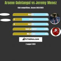 Arsene Guintangui vs Jeremy Menez h2h player stats
