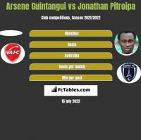 Arsene Guintangui vs Jonathan Pitroipa h2h player stats