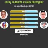 Jerdy Schouten vs Alex Berenguer h2h player stats