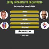 Jerdy Schouten vs Borja Valero h2h player stats