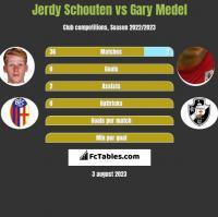 Jerdy Schouten vs Gary Medel h2h player stats
