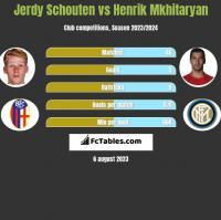 Jerdy Schouten vs Henrich Mchitarjan h2h player stats