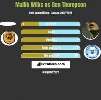 Mallik Wilks vs Ben Thompson h2h player stats