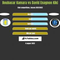 Boubacar Kamara vs David Enagnon Kiki h2h player stats