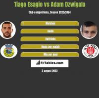 Tiago Esagio vs Adam Dzwigala h2h player stats