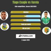Tiago Esagio vs Varela h2h player stats