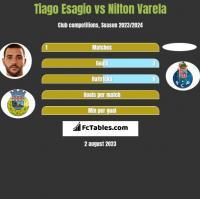 Tiago Esagio vs Nilton Varela h2h player stats