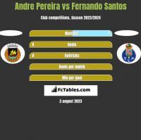 Andre Pereira vs Fernando Santos h2h player stats