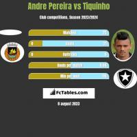 Andre Pereira vs Tiquinho h2h player stats