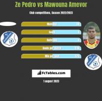Ze Pedro vs Mawouna Amevor h2h player stats
