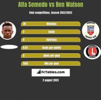 Alfa Semedo vs Ben Watson h2h player stats