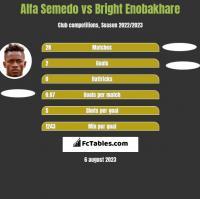 Alfa Semedo vs Bright Enobakhare h2h player stats