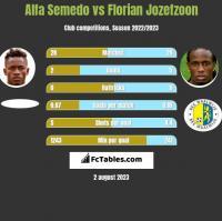 Alfa Semedo vs Florian Jozefzoon h2h player stats