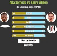 Alfa Semedo vs Harry Wilson h2h player stats
