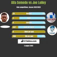 Alfa Semedo vs Joe Lolley h2h player stats
