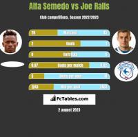 Alfa Semedo vs Joe Ralls h2h player stats
