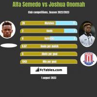 Alfa Semedo vs Joshua Onomah h2h player stats