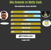 Alfa Semedo vs Matty Cash h2h player stats