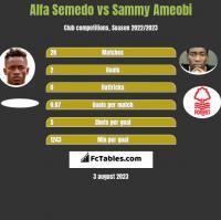 Alfa Semedo vs Sammy Ameobi h2h player stats