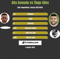 Alfa Semedo vs Tiago Silva h2h player stats