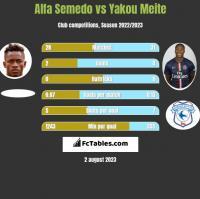 Alfa Semedo vs Yakou Meite h2h player stats