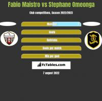 Fabio Maistro vs Stephane Omeonga h2h player stats