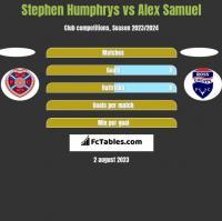 Stephen Humphrys vs Alex Samuel h2h player stats