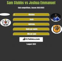 Sam Stubbs vs Joshua Emmanuel h2h player stats