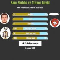 Sam Stubbs vs Trevor David h2h player stats