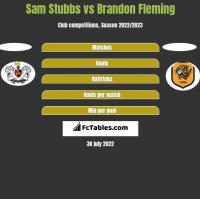 Sam Stubbs vs Brandon Fleming h2h player stats