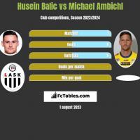 Husein Balic vs Michael Ambichl h2h player stats