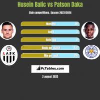 Husein Balic vs Patson Daka h2h player stats