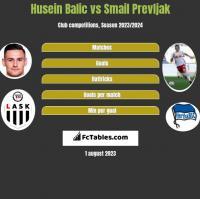 Husein Balic vs Smail Prevljak h2h player stats