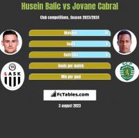 Husein Balic vs Jovane Cabral h2h player stats