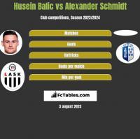 Husein Balic vs Alexander Schmidt h2h player stats