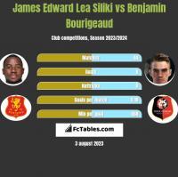 James Edward Lea Siliki vs Benjamin Bourigeaud h2h player stats
