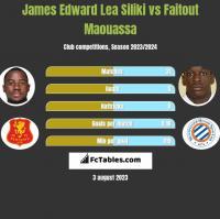 James Edward Lea Siliki vs Faitout Maouassa h2h player stats