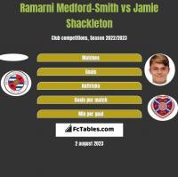 Ramarni Medford-Smith vs Jamie Shackleton h2h player stats