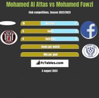 Mohamed Al Attas vs Mohamed Fawzi h2h player stats