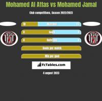 Mohamed Al Attas vs Mohamed Jamal h2h player stats