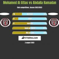 Mohamed Al Attas vs Abdalla Ramadan h2h player stats