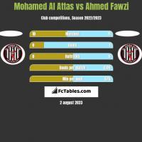 Mohamed Al Attas vs Ahmed Fawzi h2h player stats