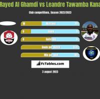 Rayed Al Ghamdi vs Leandre Tawamba Kana h2h player stats