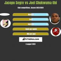 Jacopo Segre vs Joel Chukwuma Obi h2h player stats