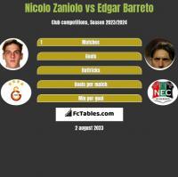 Nicolo Zaniolo vs Edgar Barreto h2h player stats