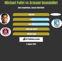Michael Folivi vs Armand Gnanduillet h2h player stats