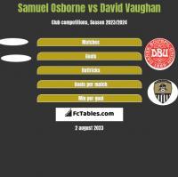 Samuel Osborne vs David Vaughan h2h player stats