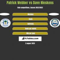 Patrick Webber vs Dave Nieskens h2h player stats